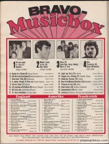 Hit Charts 1967